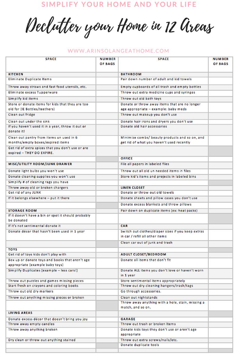 Printable Declutter Checklist   arinsolangeathome