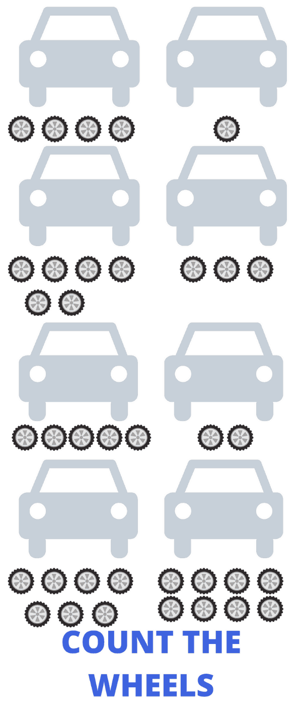count the wheels preschool printables